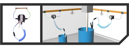 Earth Monitoring Clamp With Wall Mounted Indicator