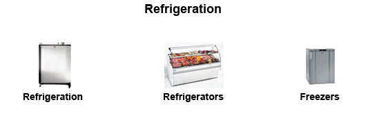 Refrigeration by Millers Catering