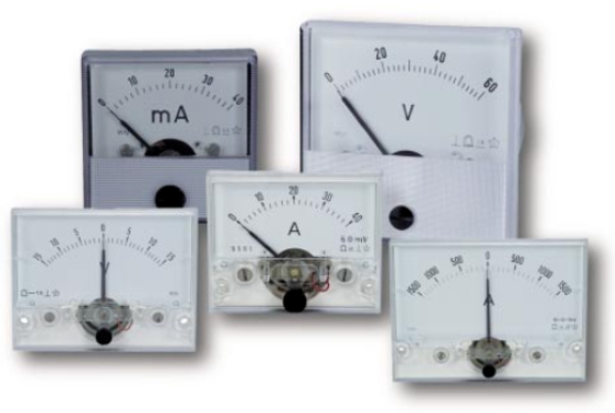 RECORD Panel Meters MOVING COIL INDICATORS