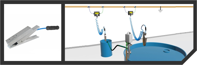 Self-testing earthing clamp with visual indication