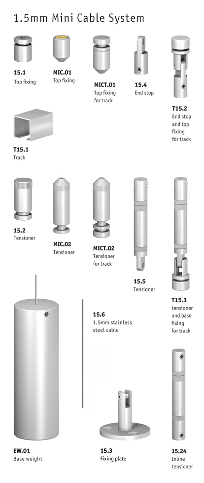 Cable Components Ranges