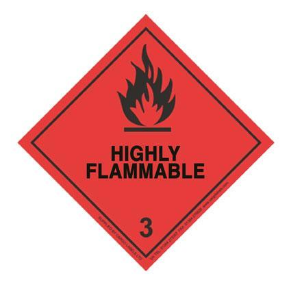 Hazard Warning & Security Labels
